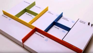 O que é o Canvas de Modelo de Negócio